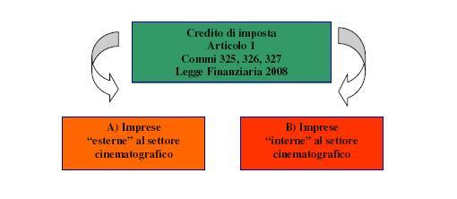 credito_imposta.JPG