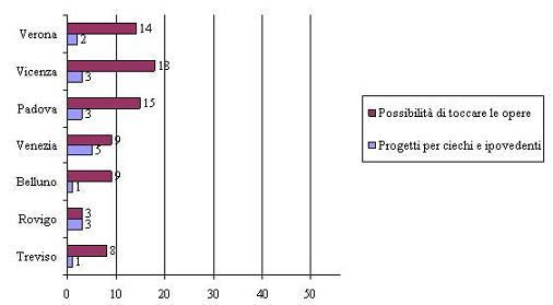 grafico 6_monzardo