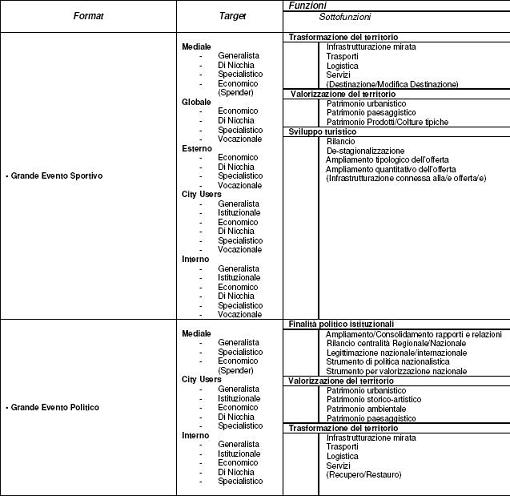 tabella 6