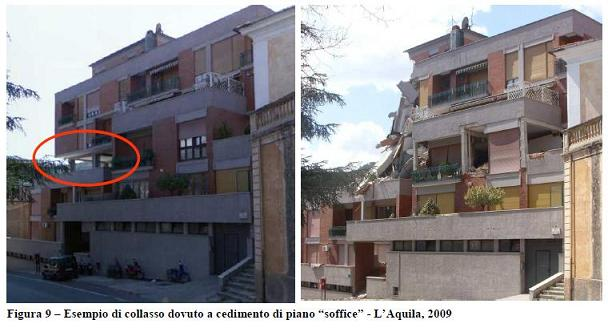 Il costruito italiano tipologie problematiche for Piani di costruzione dell edificio