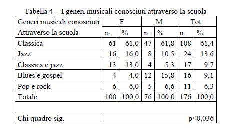 Ludwig van Beethoven* Beethoven·/ Philippe Entremont - Sonate No. 14 En Ut Dièse Mineur, Op. 27 No. 2,