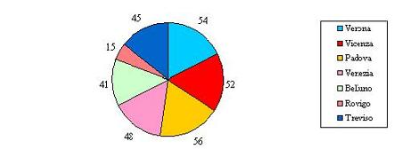 grafico 1_monzardo