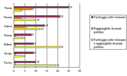 grafico 4_monzardo
