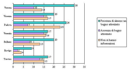 grafico 5_monzardo